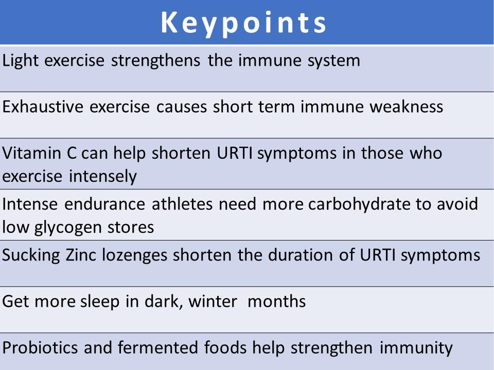 Keypts