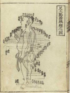 Ming dynasty chart