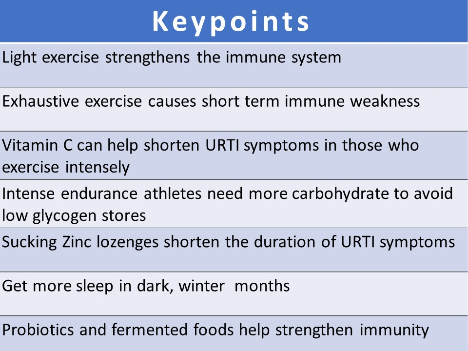 upper respiratory tract infection - key points